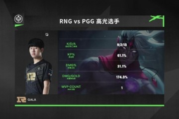 RNG豪取MSI六连胜差点遭对手翻盘粉丝森明给我狠狠骂
